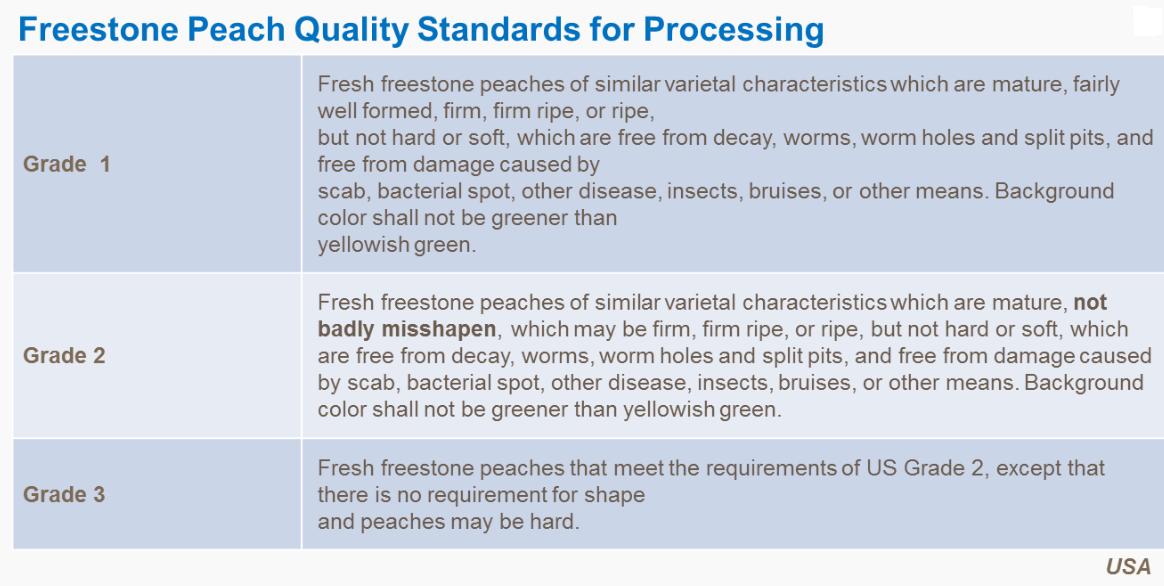Normes de qualité de pêche Freestone pour le traitement